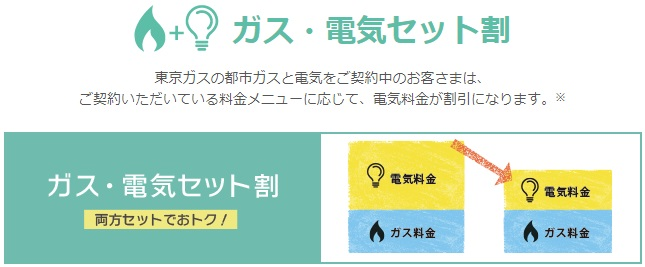 東京ガス 「電気+ガス」のセット割で割引あり