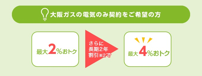 大阪ガスの電気のみ契約
