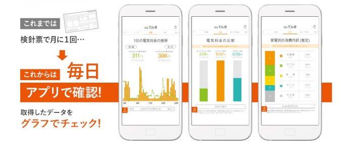 auでんき アプリで電気使用量が時間・家電別でわかる