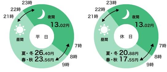 九州電力 電化でナイト・セレクト