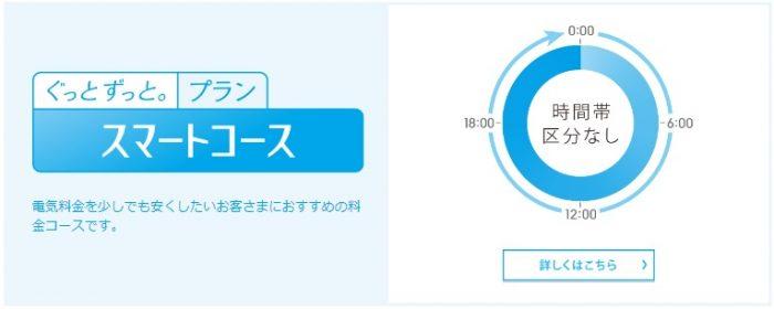 中国電力の電気料金プラン スマートコース
